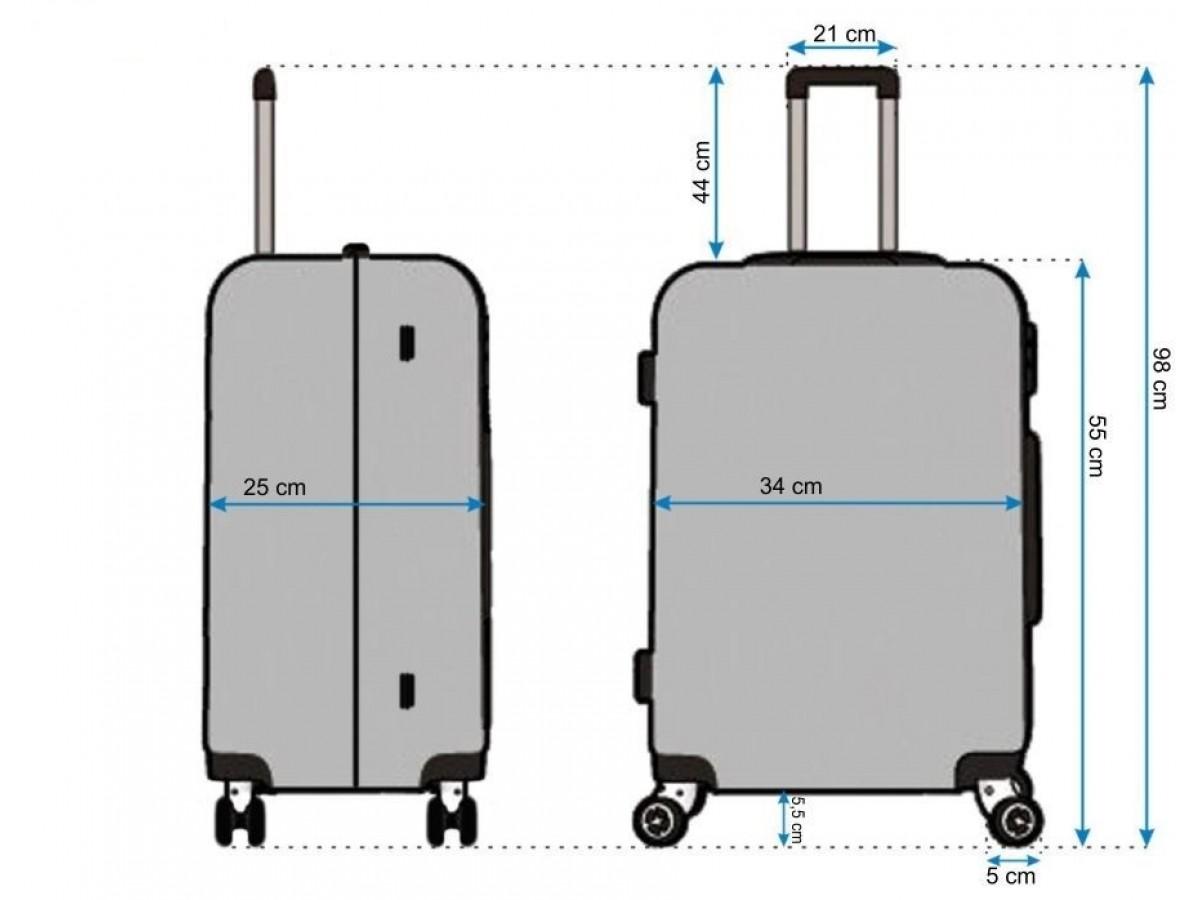 Как правильно измерить габариты чемодана?